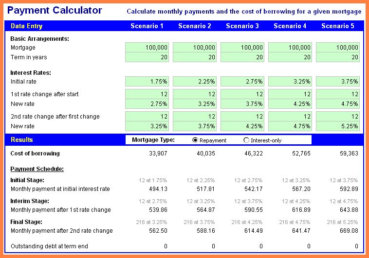 6+ mortgage calculator excel spreadsheet template | Budget spreadsheet