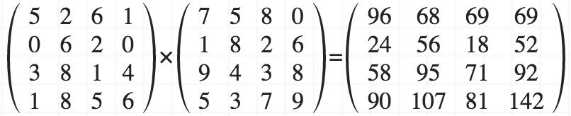 matrices - Recursive matrix multiplication strassen algorithm ...