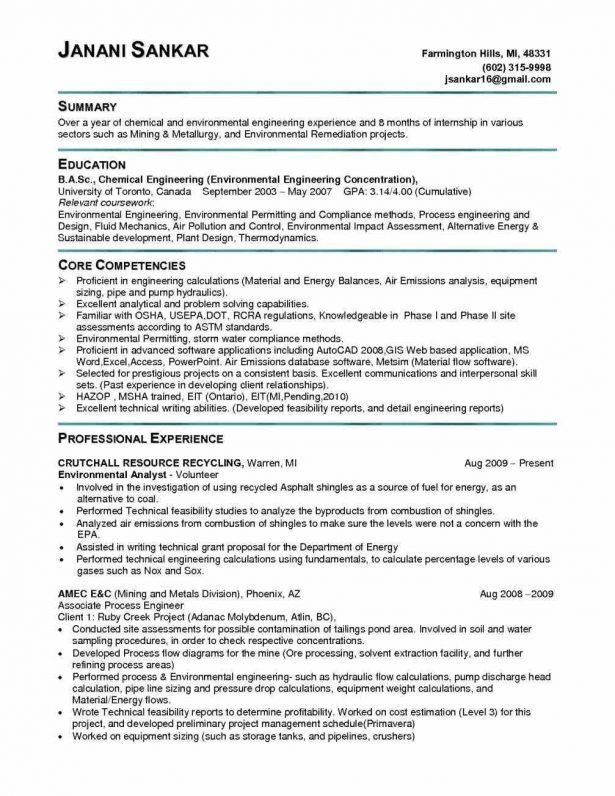 Resume : Resume Samples For Software Engineers With Experience ...