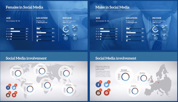 Where can I find a social media report template? - Quora