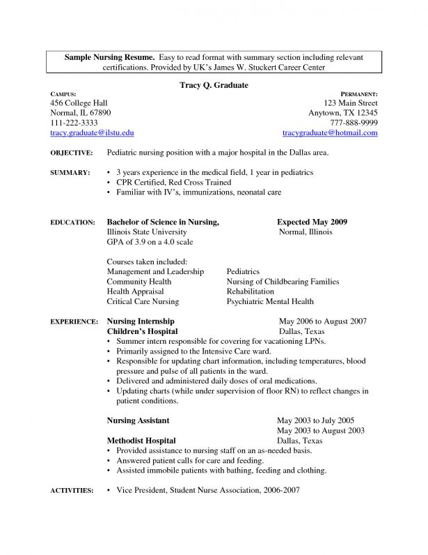 resume templates pediatric nurse. pediatrician resume. resume ...
