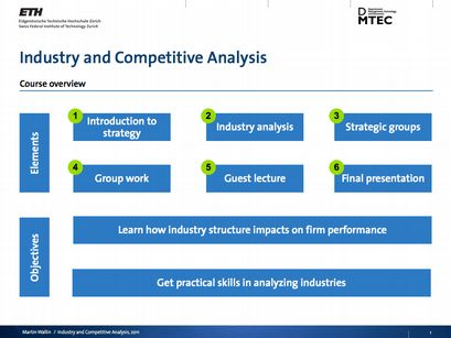 Industry and Competitive Analysis – Chair of Strategic Management ...