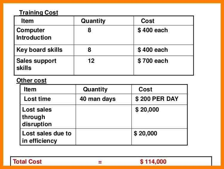 6+ simple cost benefit analysis example | lease template