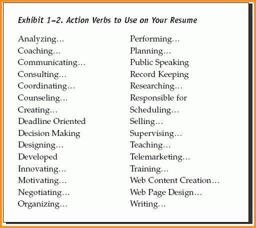 Good Skills To List On Resume | The Best Resume