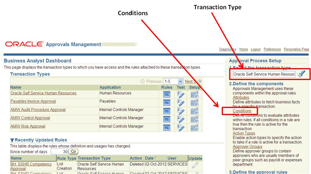 Using AME to Approve an Activity in Self Service HRMS « Integrated ...