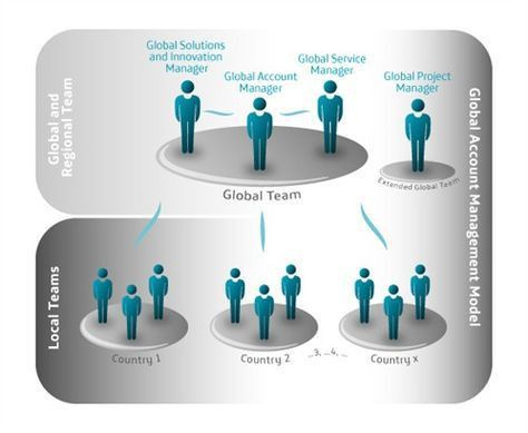 Download Global Account Manager | haadyaooverbayresort.com