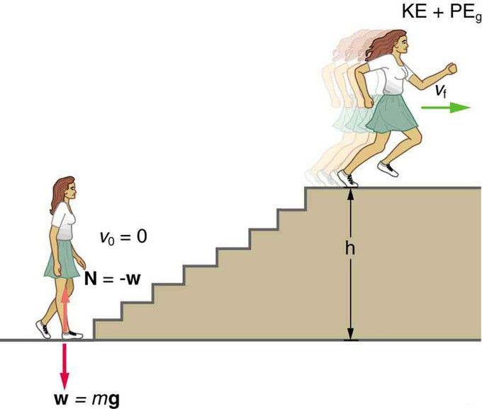 Power   Boundless Physics