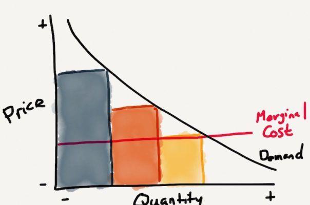 The Zero Marginal Cost Company