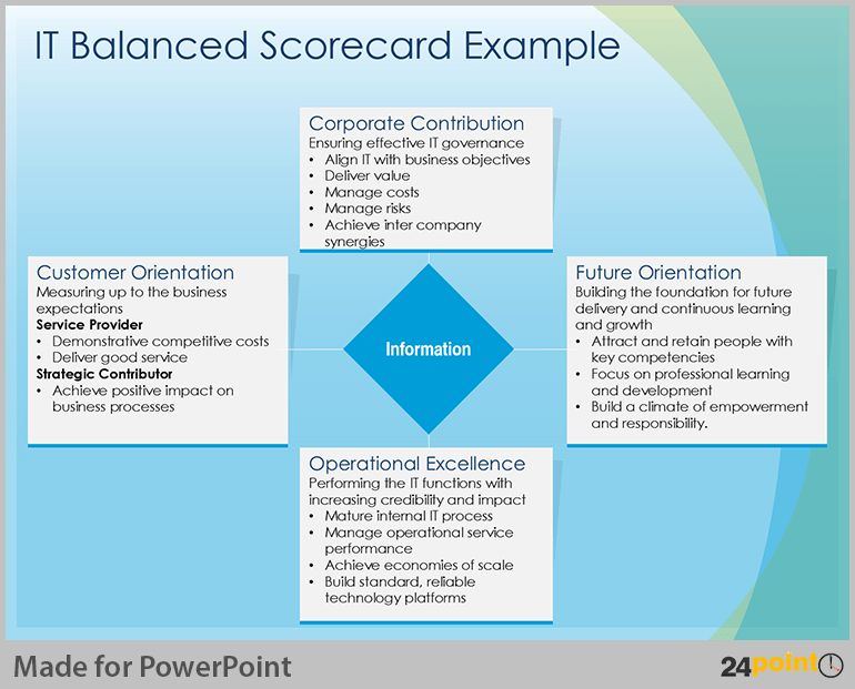 Easy Tips to Design Balanced Scorecard on PowerPoint