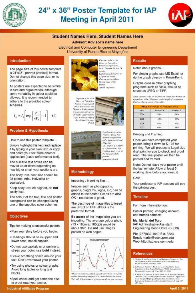 poster presentation templates 24x36 free powerpoint research ...