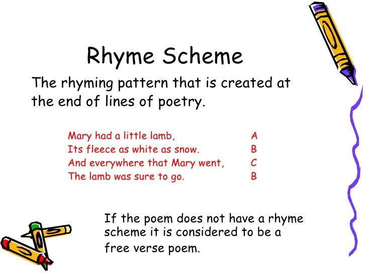 Rhyme Schemes| kingsnews