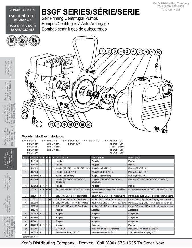 Monarch Industries Water Pump BSGF Series Gas Powered Self Priming ...