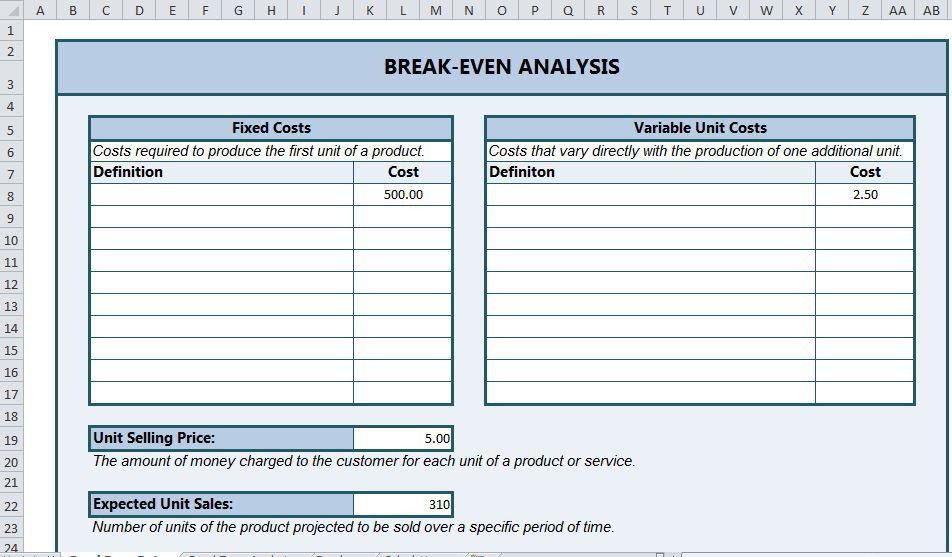 Break Even Analysis Excel | Break Even Analysis Template