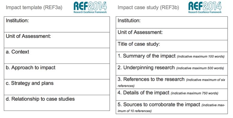 How to write a winning research impact case study — ❤