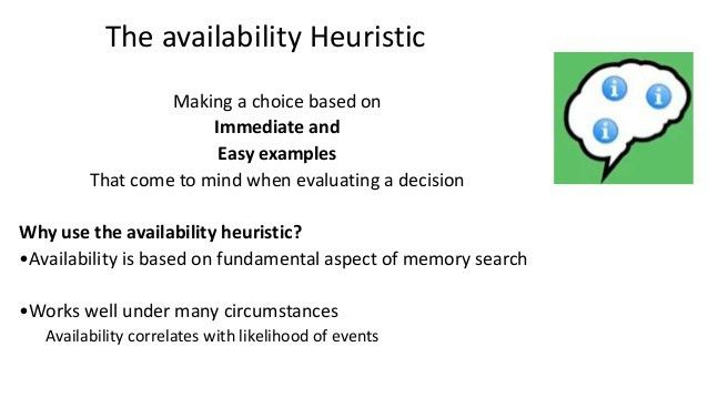 anchoring-heuristic Decision Making