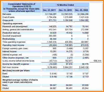 6+ multi step income statement | Authorization Letter