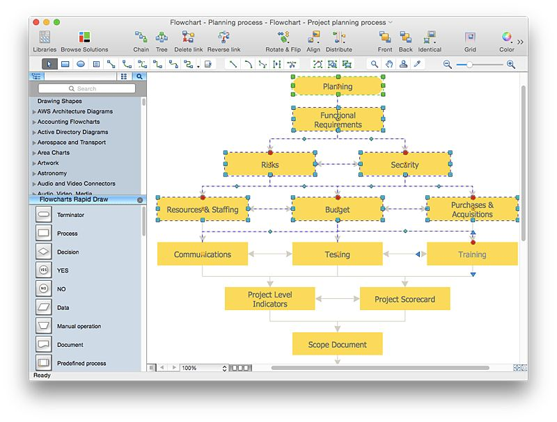 Add a Flowchart to a MS Word Document| ConceptDraw HelpDesk