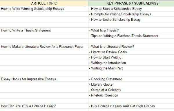 how to start a scholarship essay examples