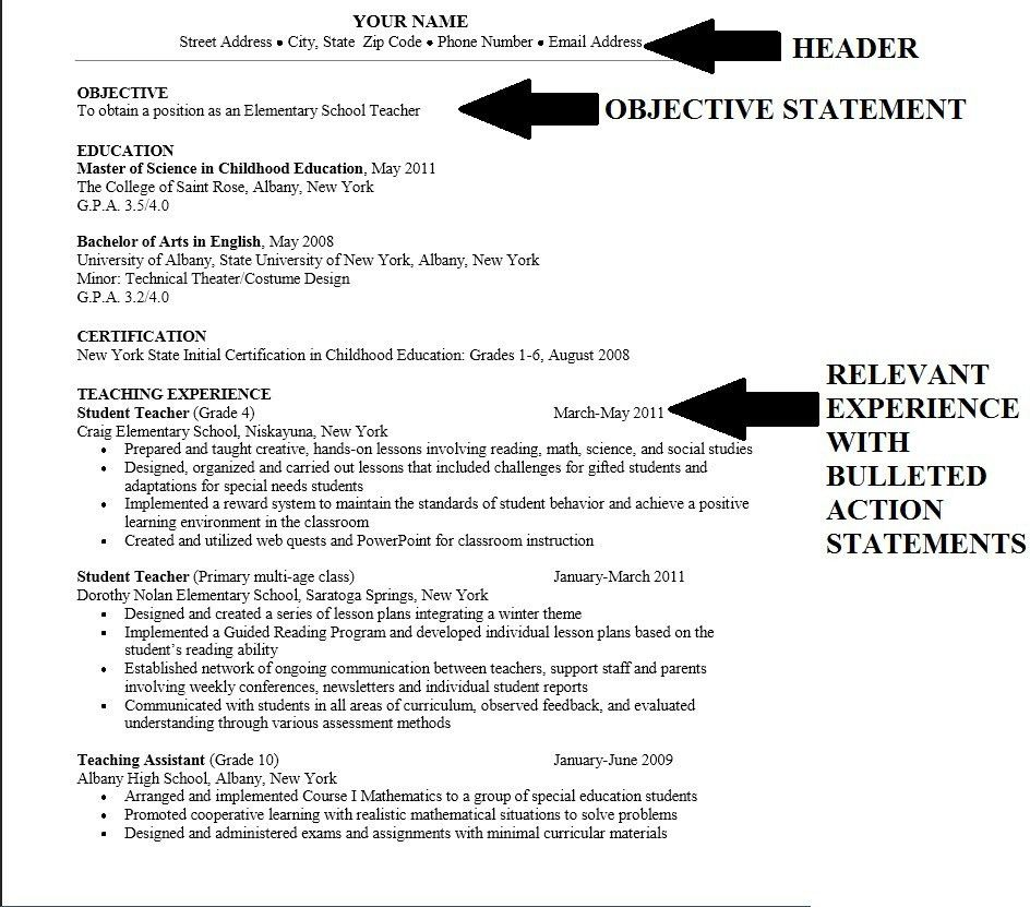 24+ [ Sample Objective Resume ] | 28 Objective For A Customer ...