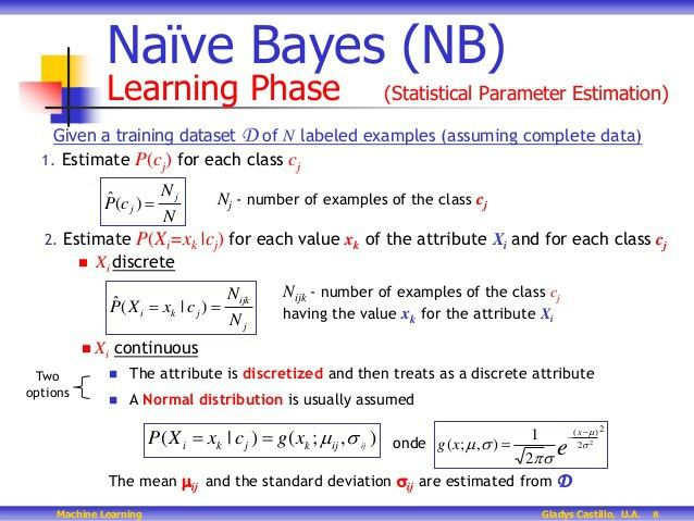 Lesson 7.1 Naive Bayes Classifier