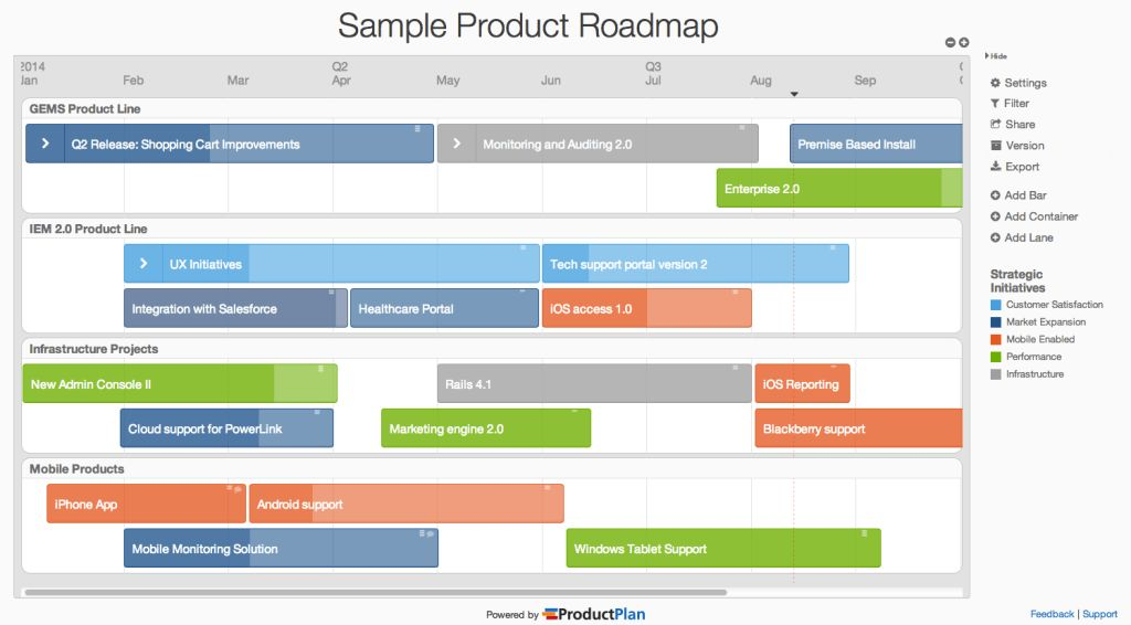 Product Roadmaps That Lead to Success - Nine Labs