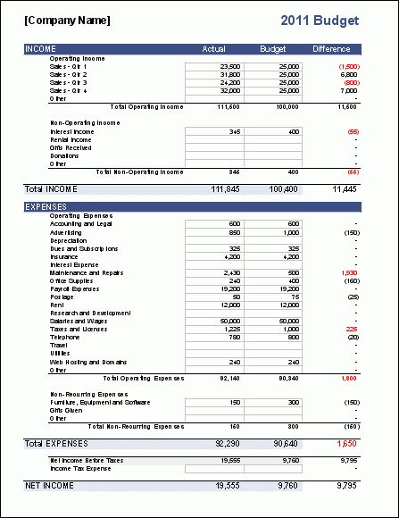 Business Budget Template for Excel - Budget your Business Expenses
