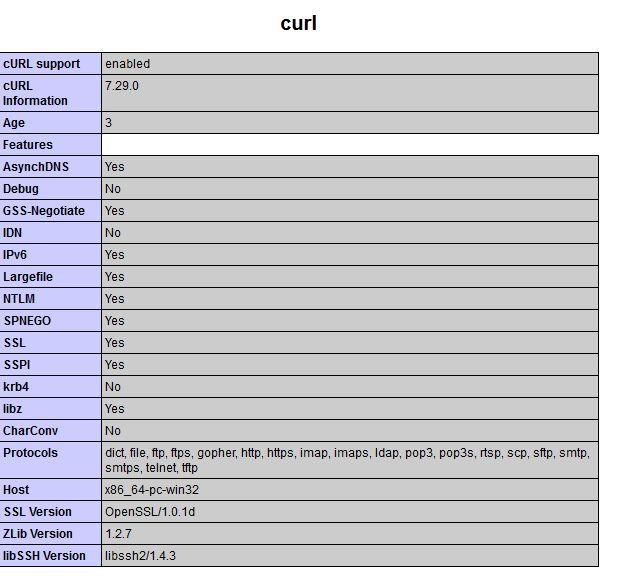 PHP cURL error code 60 - Stack Overflow