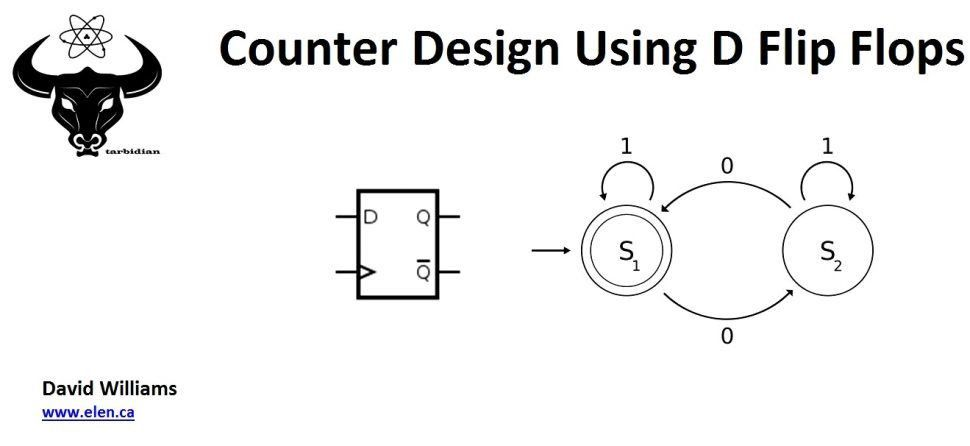 Symbols : Delightful Cascading Synchronous Counters Counter D Flip ...