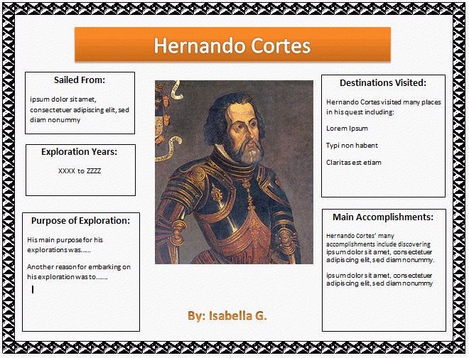 Hernando Cortes Poster Activity | K-5 Computer Lab Technology ...