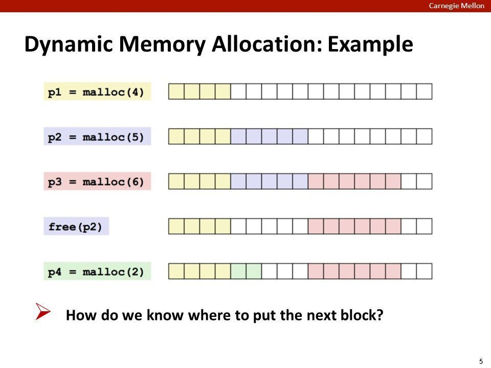 Carnegie Mellon Dynamic Memory Allocation : Introduction to ...