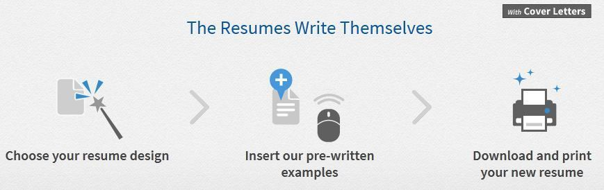 10 Free Online Resume Builder To Create Your CV- TextyCafe