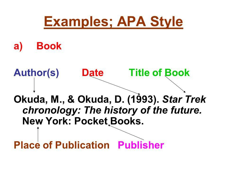 BIBLIOGRAPHY' HOW TO CITE USING CITATION STYLE - ppt video online ...