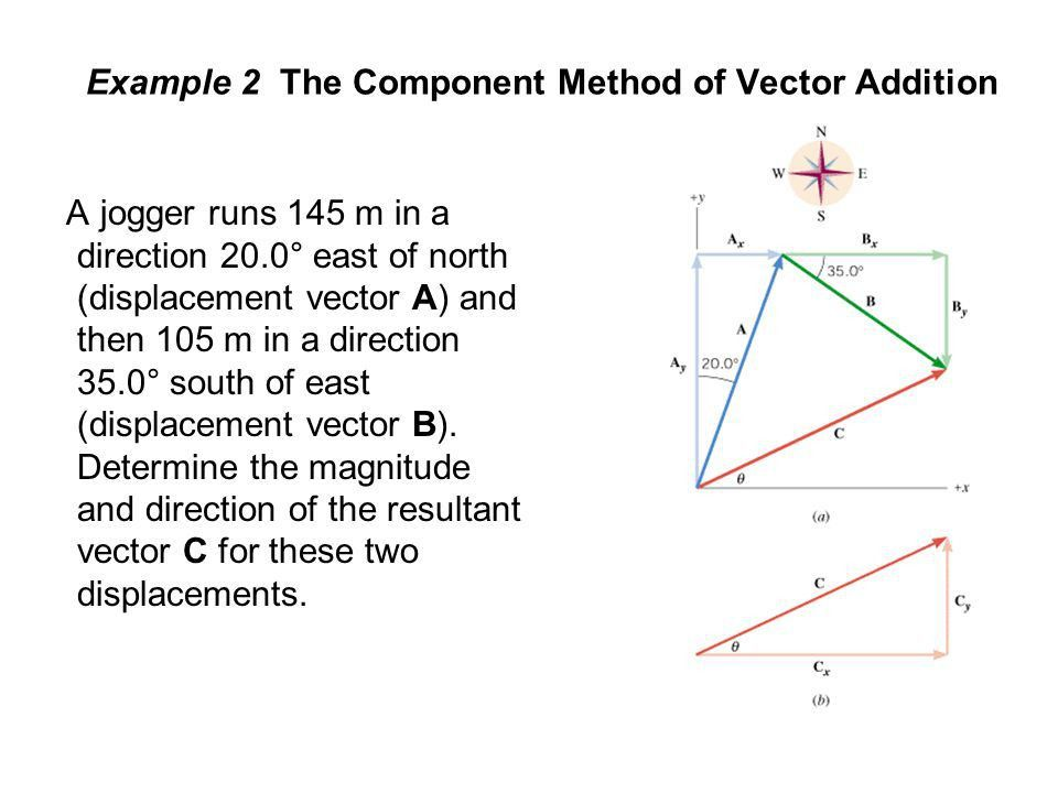 Chapter 3. Vector 1. Adding Vectors Geometrically - ppt video ...