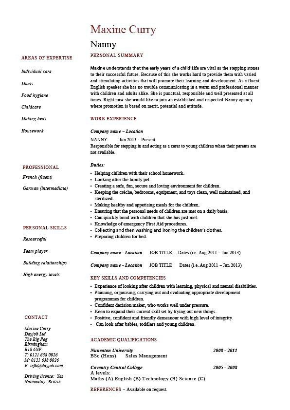 best resume profile