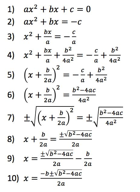 HS-mathematics - Quadratic Functions