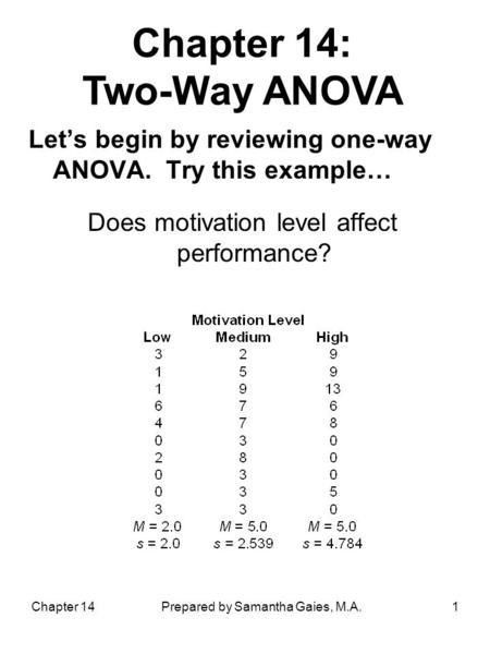 Two-Way (Independent) ANOVA. PSYC 6130A, PROF. J. ELDER 2 Two-Way ...