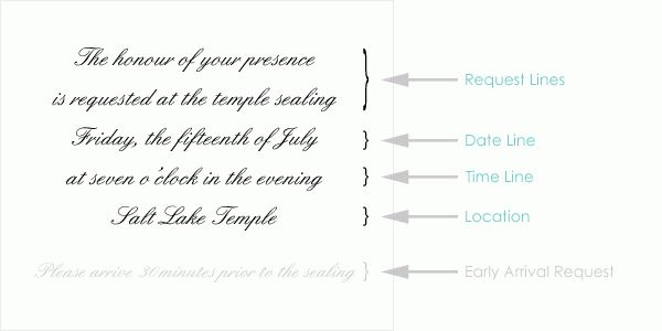 Ceremony Card Wording