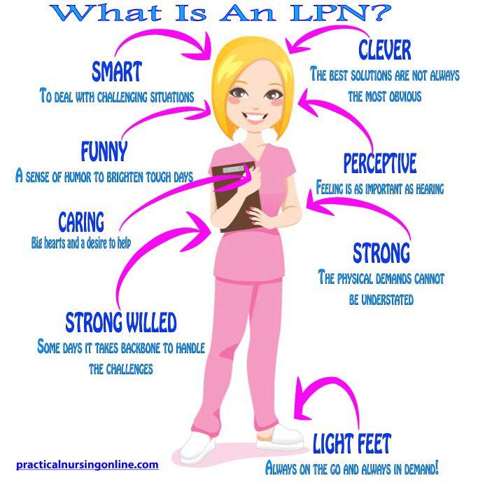 What is an LPN? - Practical Nursing Online | Jobs & Education ...
