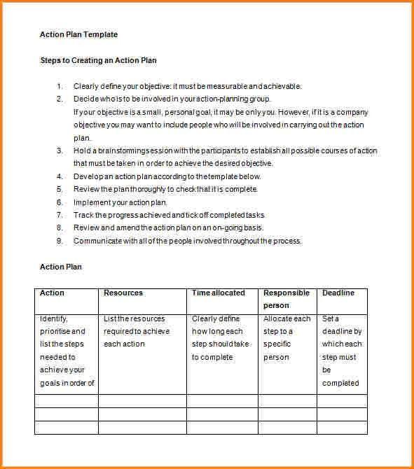 Sample Business Action Plan. Sample Business Plan Construction ...