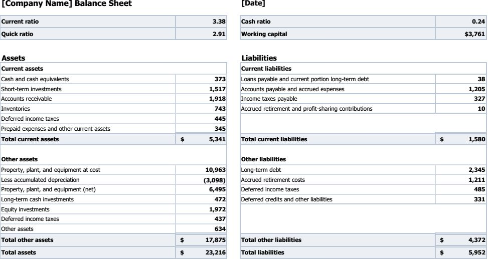 Balance sheet with ratios and working capital Excel