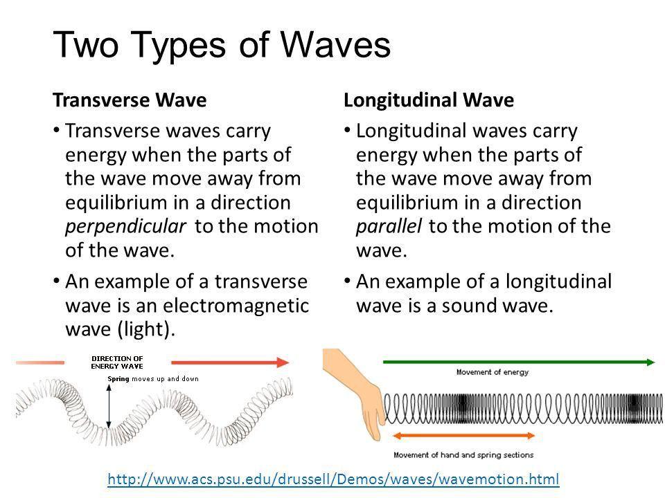 Good Vibrations https://youtu.be/W4s2UwKm7dc. 1. Use three ...