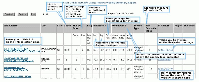 Sample Summary Report
