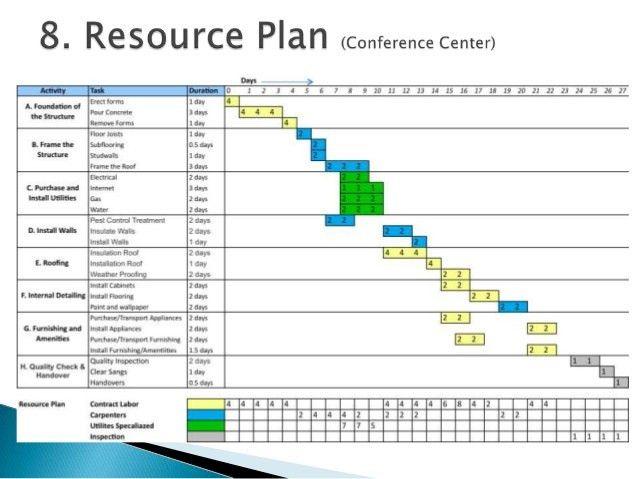 Sample Project Management Plan - Park