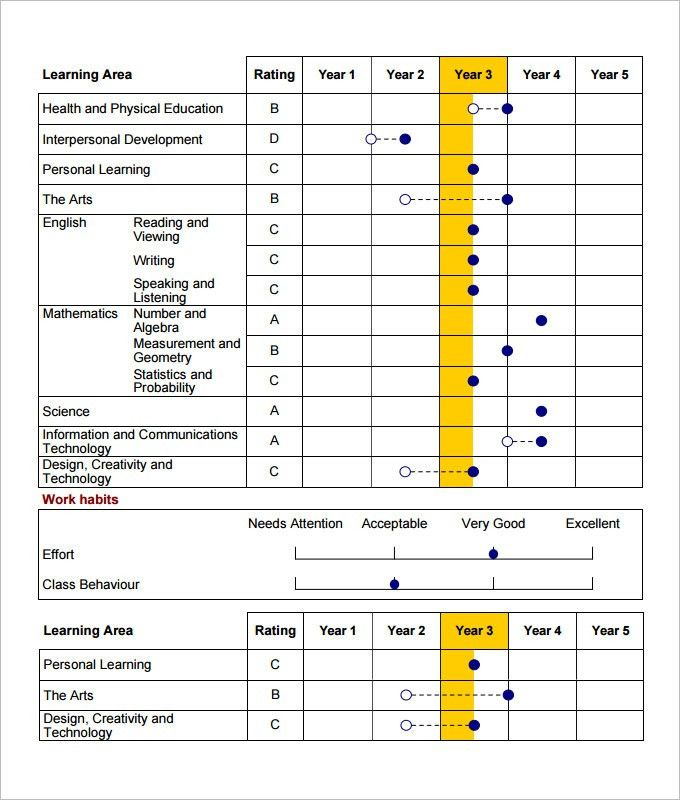 Sample School Report Templates & Examples - 10 Free Word, PDF ...