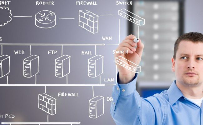 Networking Engineer job-(L2 Support/Bangalore/1-2 Yrs Experience)