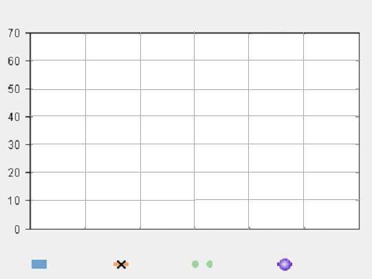 Data Visualization Presentation Creation Menu HTML