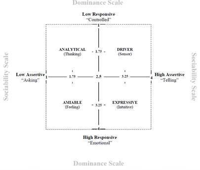 The Complete Idiots Guide to Stakeholder Analysis | Jacob Aliet ...