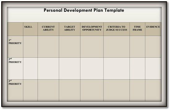 Personal Business Plan Template. Personal Development Plan ...