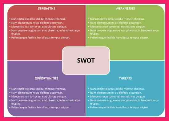 swot analysis template ppt | bio letter format