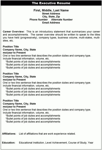 well suited writing an effective resume 12 resume examples write ...